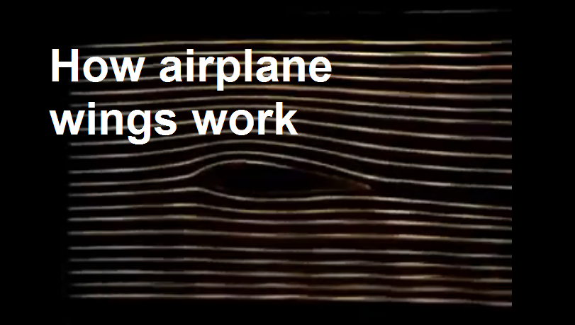 How airplane wings work